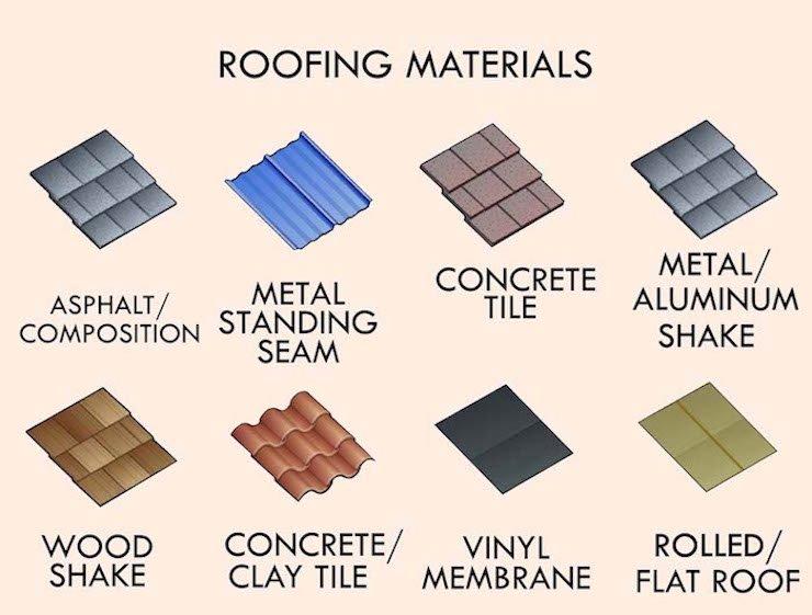 Jenis Material Yang Dapat Digunakan Untuk Atap Rumah